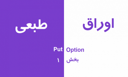 اوراق طبعی Put Option  (بخش اول )