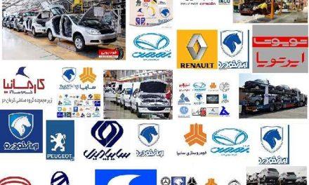 تحلیل تکنیکال شاخص خودرو 27 خرداد