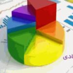 تحلیل بنیادی سپ 19 خرداد