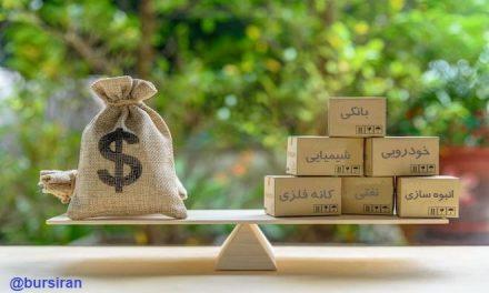 آغاز فروش سبد سهام هوشمند تضمینی بهمن 98