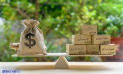 خرید سبد سهام هوشمند تضمینی بهمن 98