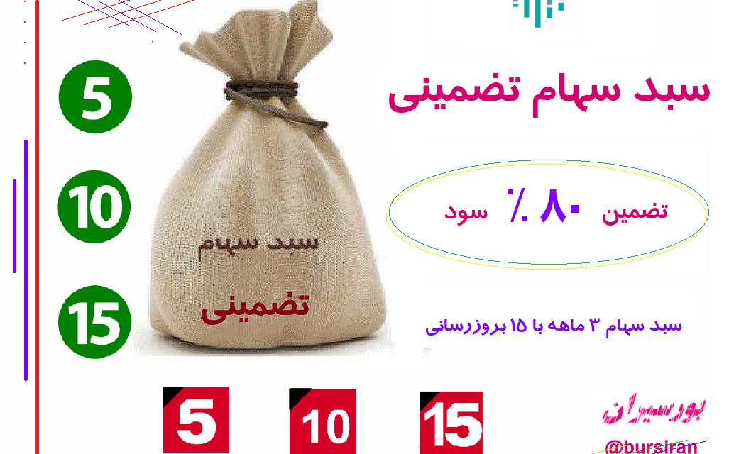 فروش سبد سهام تضمینی بهمن 98