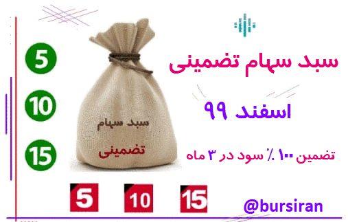 آخرین مهلت خرید سبد سهام تضمینی اسفند 99